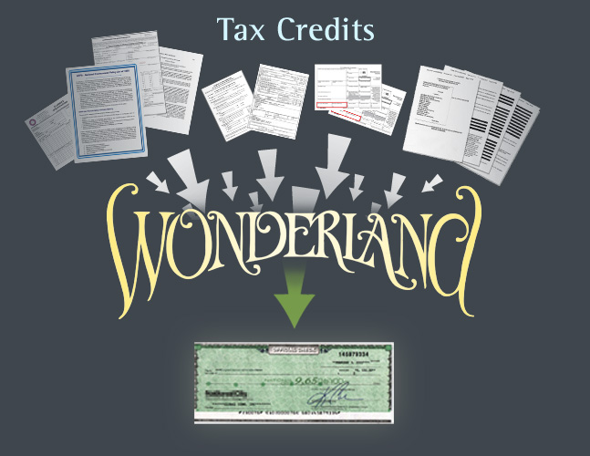 Taking advantage of Louisiana Film Tax Credits by using Wonderland expertise and services will save money for production companies shooting commercials in New Orleans and Louisiana.